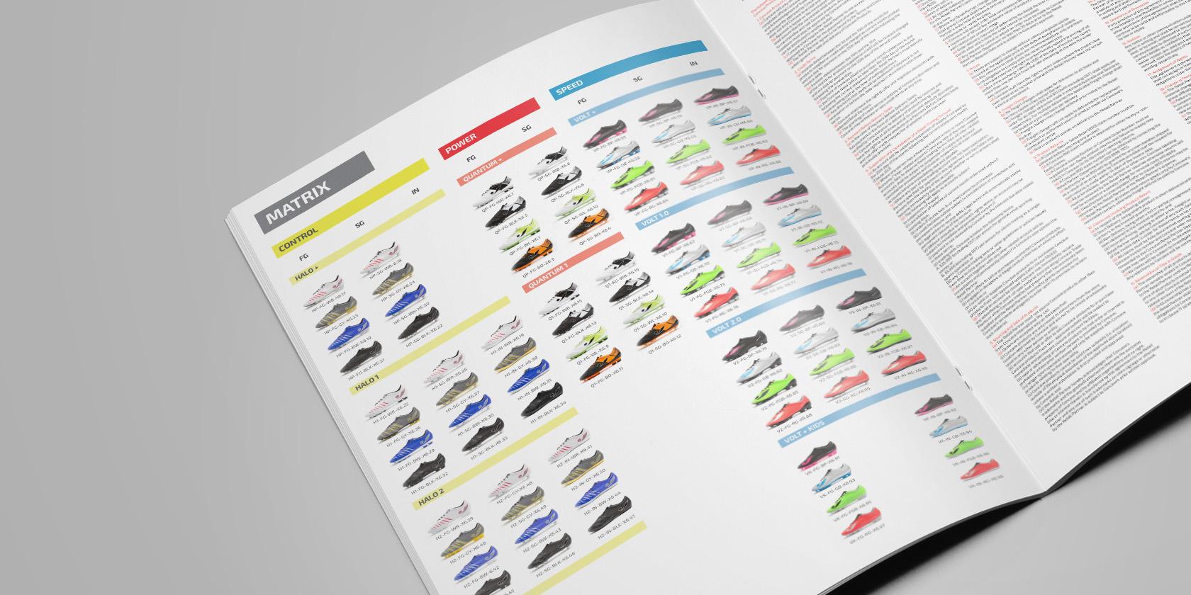 Concave Catalogue 0